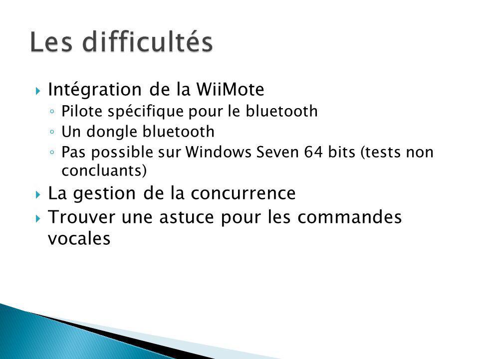 Les difficultés Intégration de la WiiMote La gestion de la concurrence