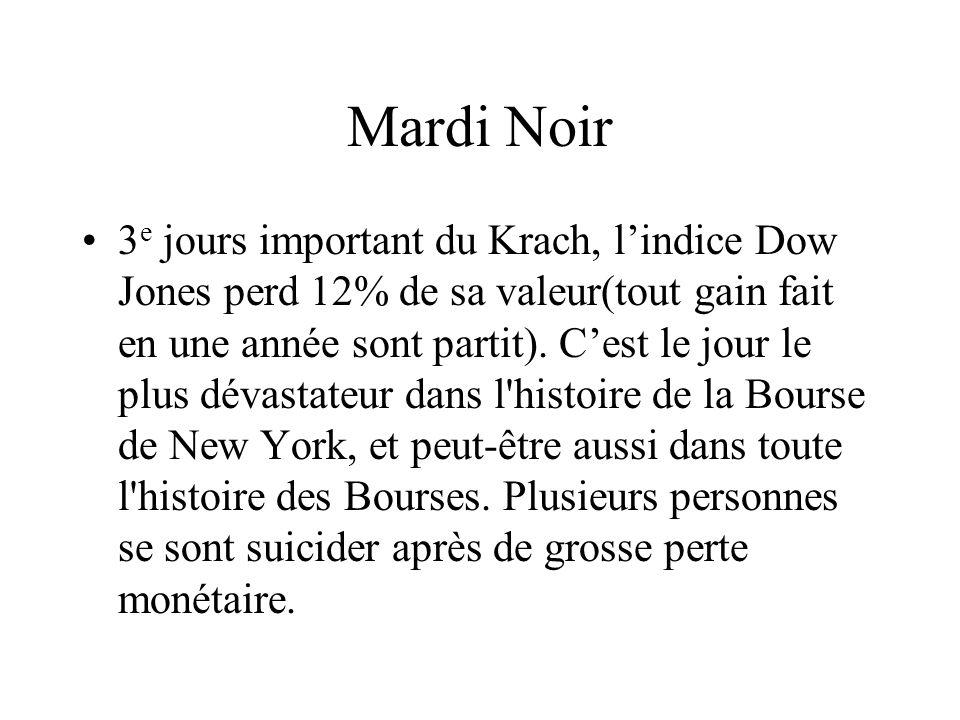 Mardi Noir