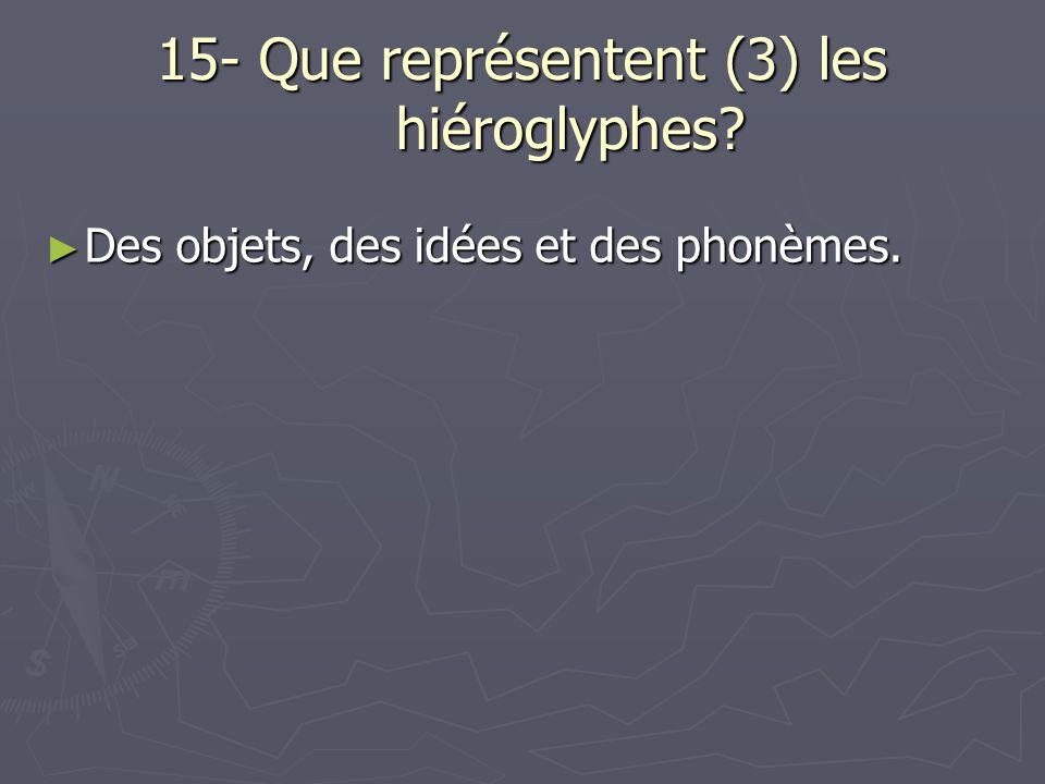 15- Que représentent (3) les hiéroglyphes