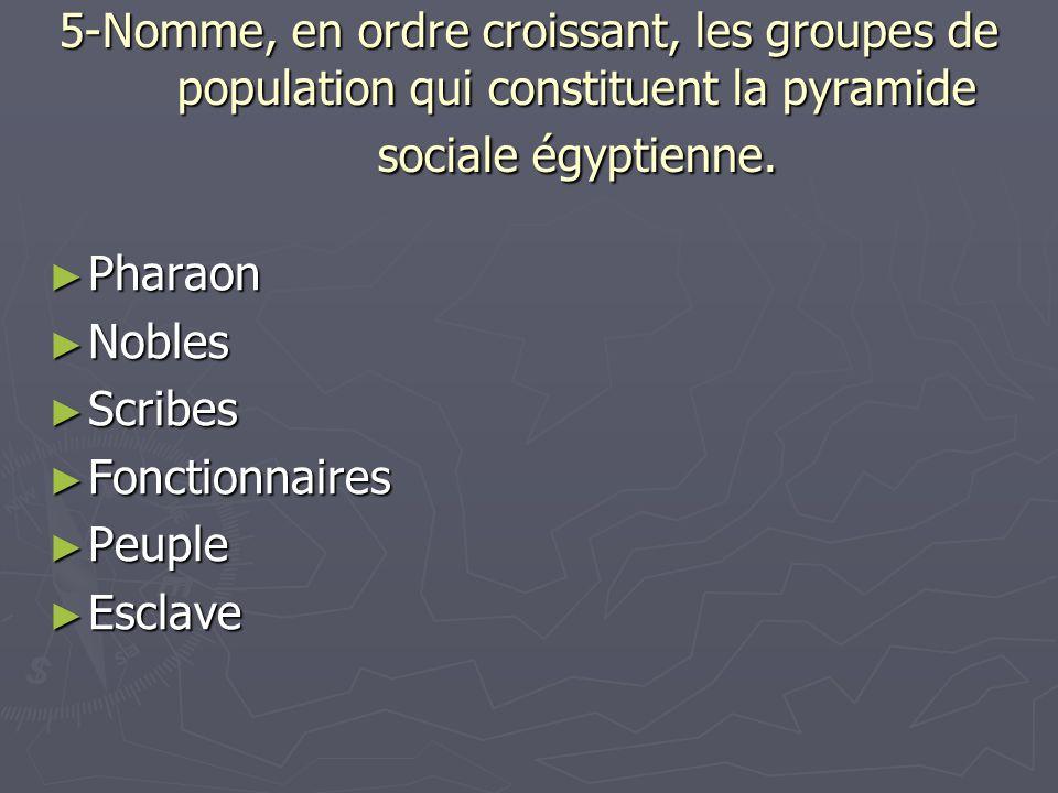 5-Nomme, en ordre croissant, les groupes de population qui constituent la pyramide sociale égyptienne.