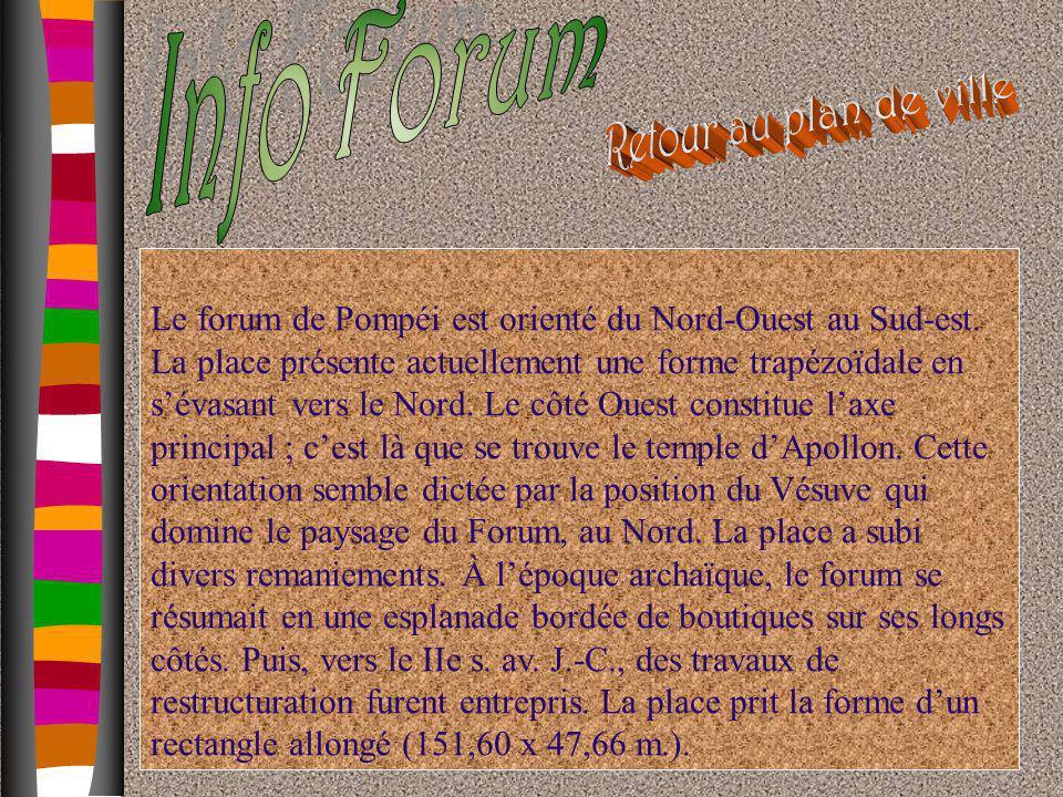 Info Forum Retour au plan de ville