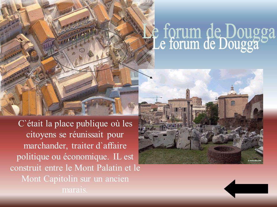 Le forum de Dougga