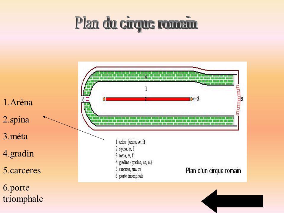 Plan du cirque romain 1.Arèna 2.spina 3.méta 4.gradin 5.carceres