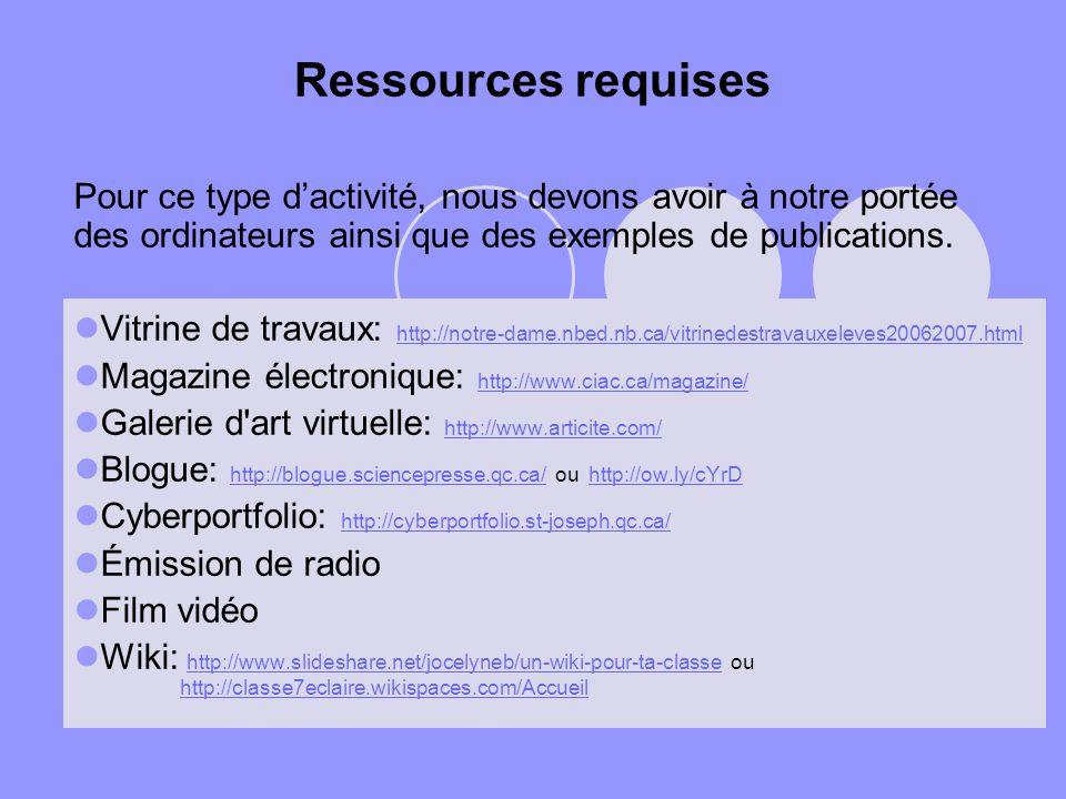Ressources requises Pour ce type d'activité, nous devons avoir à notre portée des ordinateurs ainsi que des exemples de publications.