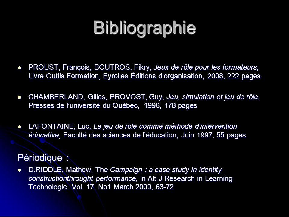 Bibliographie Périodique :