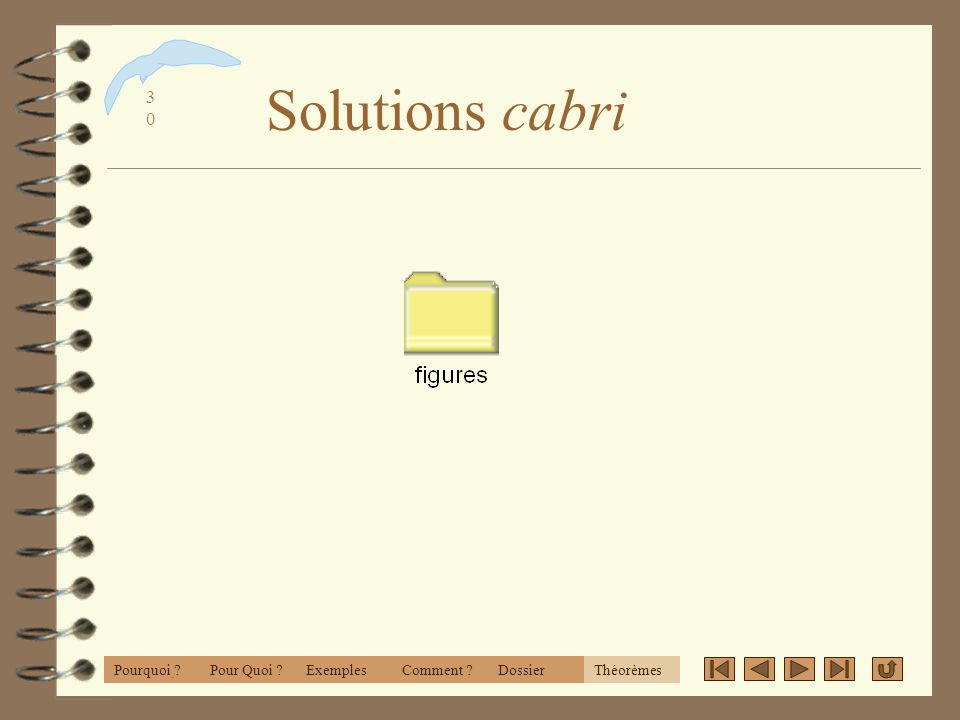 Solutions cabri CabriWorld 2001