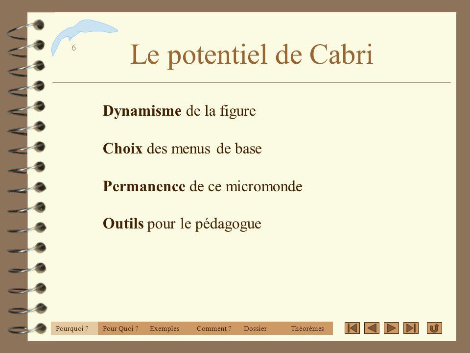 Le potentiel de Cabri Dynamisme de la figure Choix des menus de base