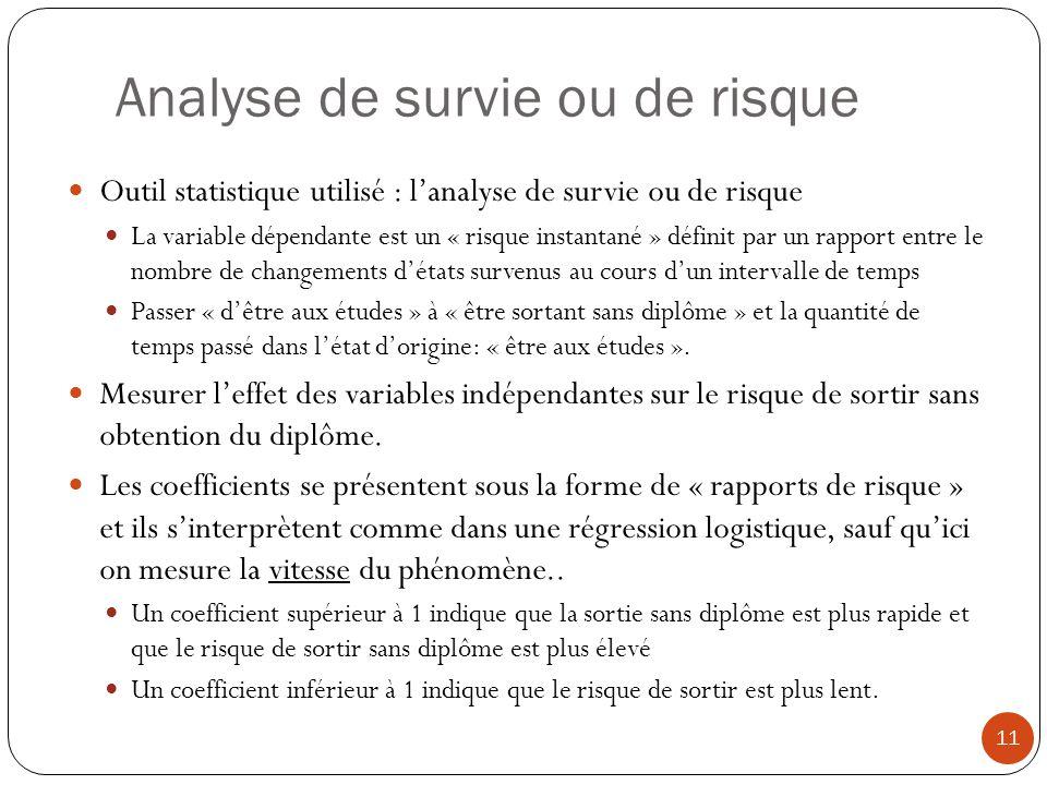 Analyse de survie ou de risque
