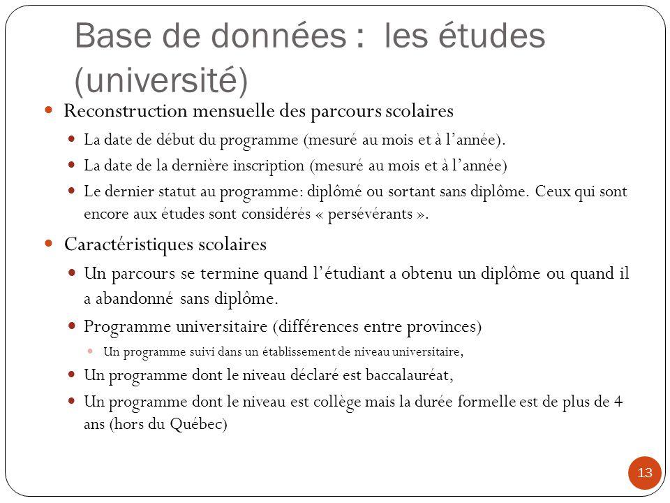 Base de données : les études (université)