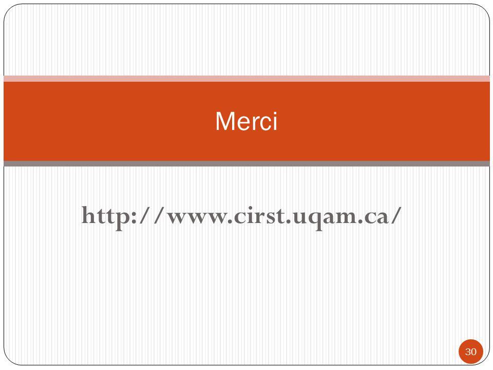 Merci http://www.cirst.uqam.ca/