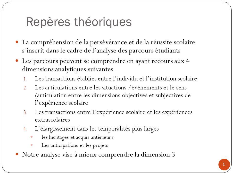 Repères théoriques La compréhension de la persévérance et de la réussite scolaire s'inscrit dans le cadre de l'analyse des parcours étudiants.