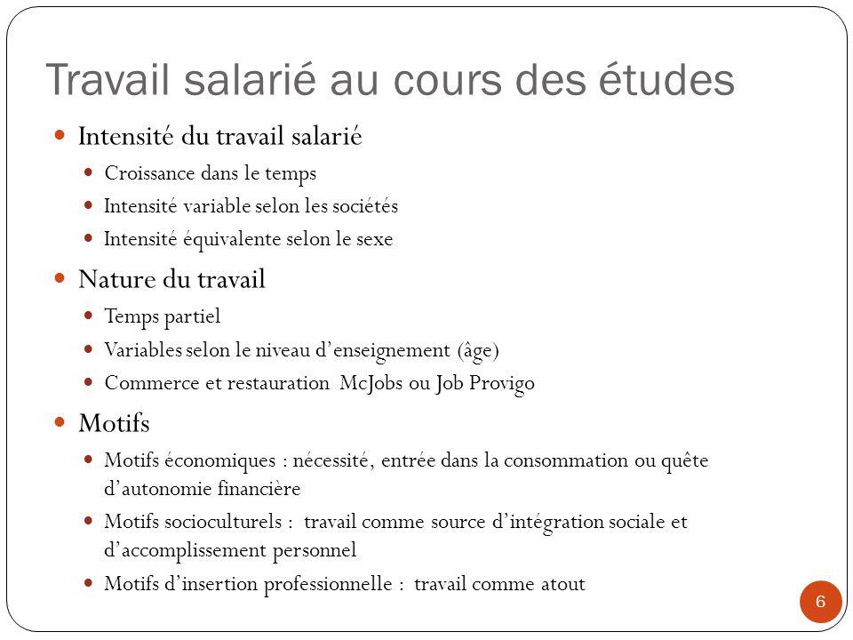 Travail salarié au cours des études