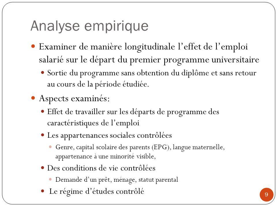 Analyse empirique Examiner de manière longitudinale l'effet de l'emploi salarié sur le départ du premier programme universitaire.