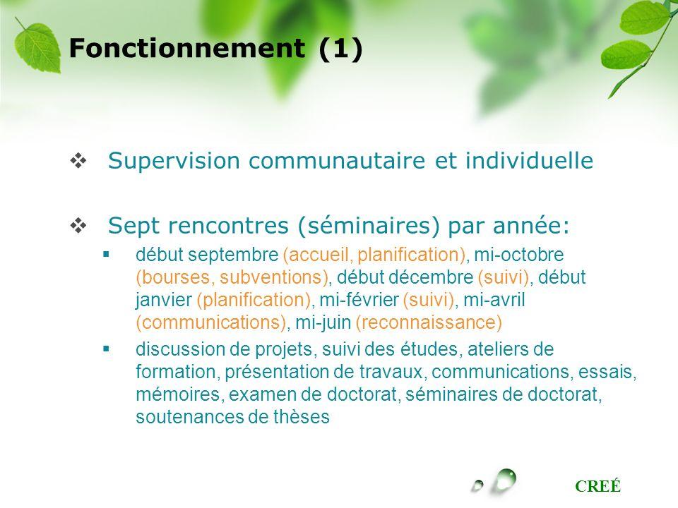 Fonctionnement (1) Supervision communautaire et individuelle