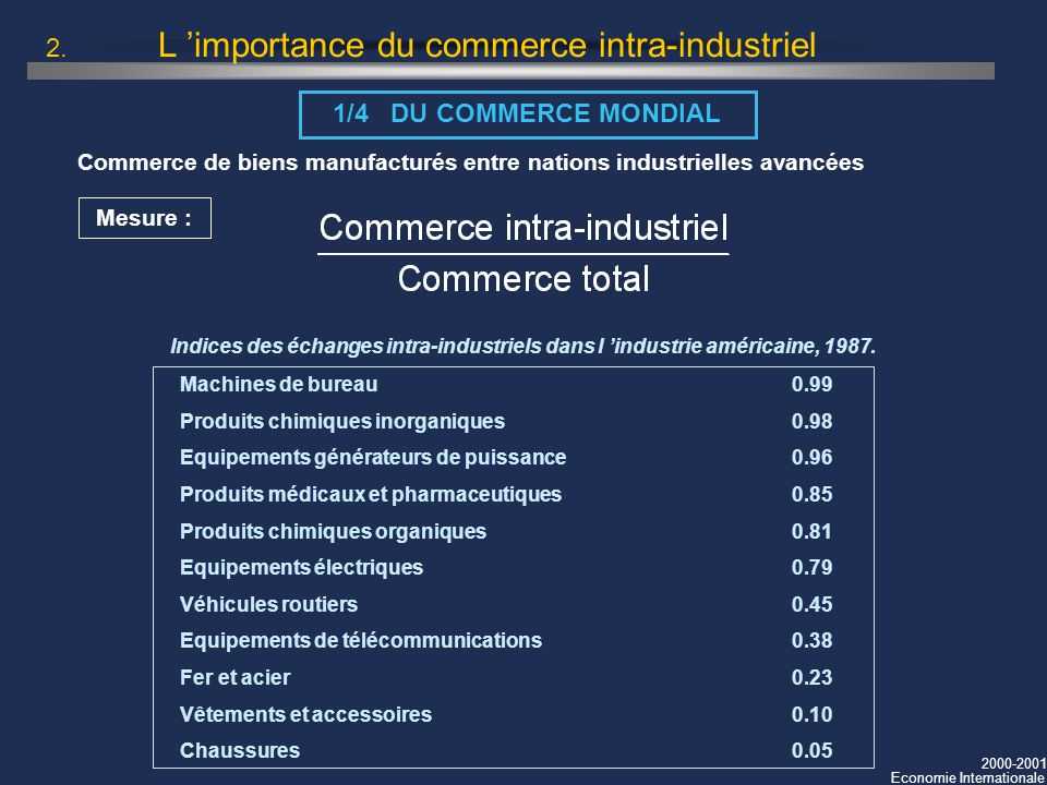 2. L 'importance du commerce intra-industriel