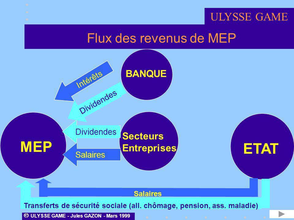 MEP ETAT Flux des revenus de MEP ULYSSE GAME BANQUE Secteurs
