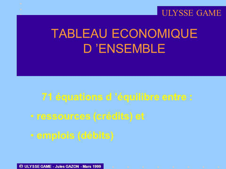 TABLEAU ECONOMIQUE D 'ENSEMBLE