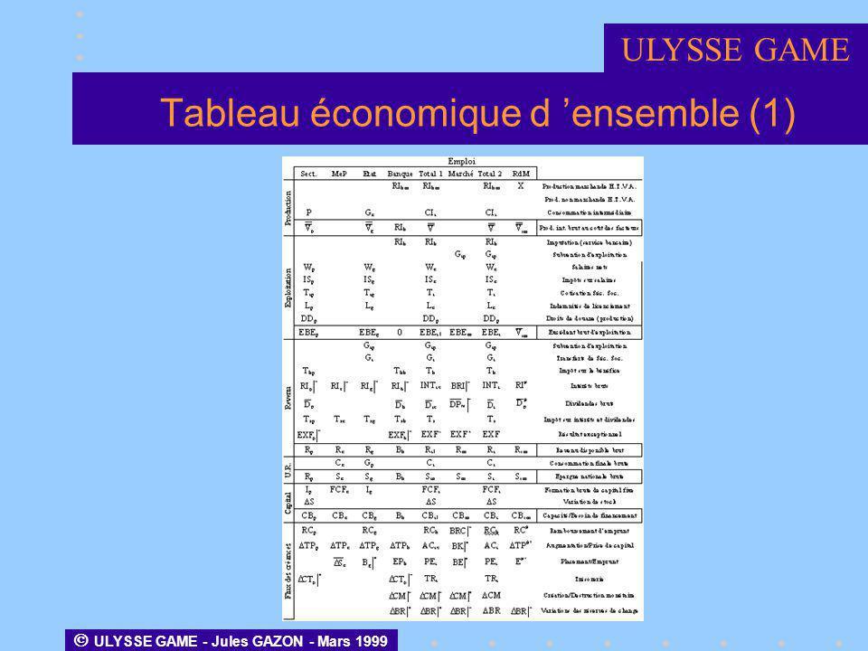 Tableau économique d 'ensemble (1)