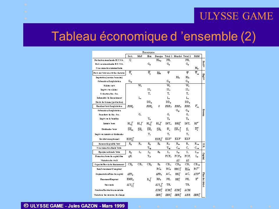 Tableau économique d 'ensemble (2)