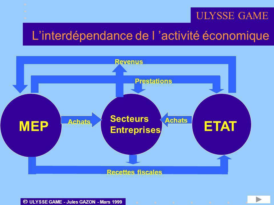 L'interdépendance de l 'activité économique