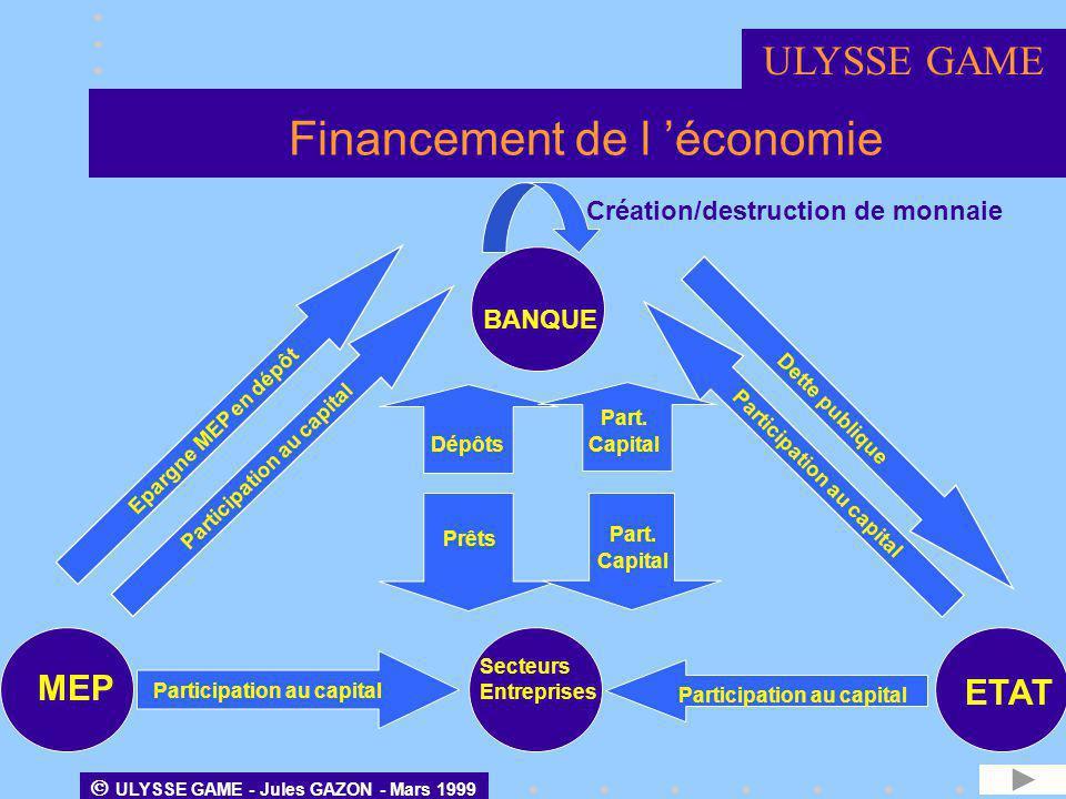 Financement de l 'économie