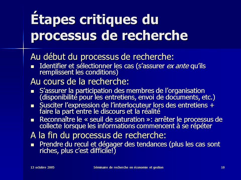Étapes critiques du processus de recherche