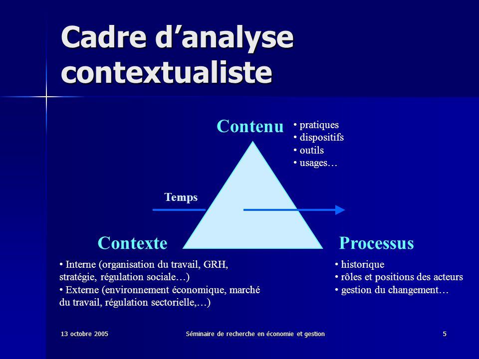 Cadre d'analyse contextualiste