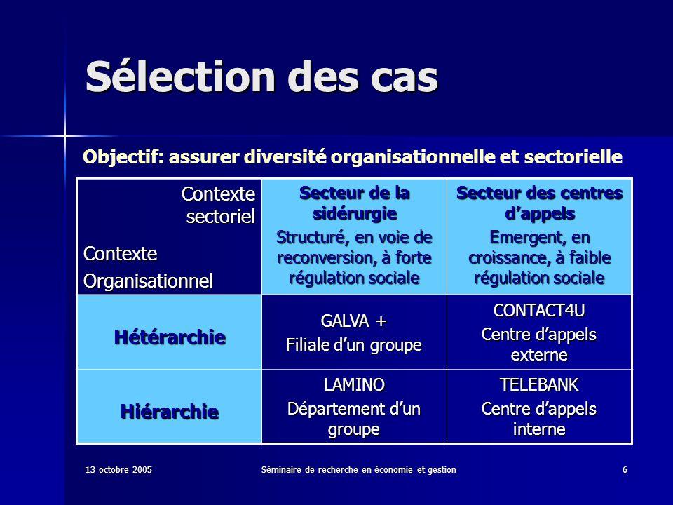 Sélection des cas Contexte sectoriel Contexte Organisationnel
