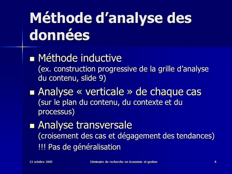 Méthode d'analyse des données