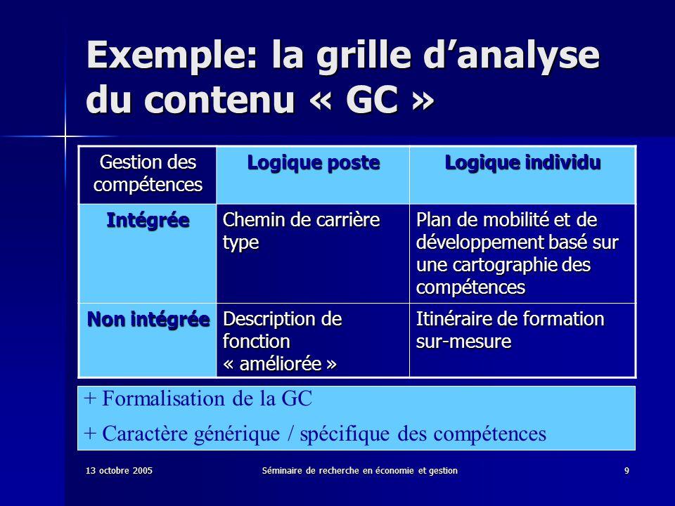 Exemple: la grille d'analyse du contenu « GC »