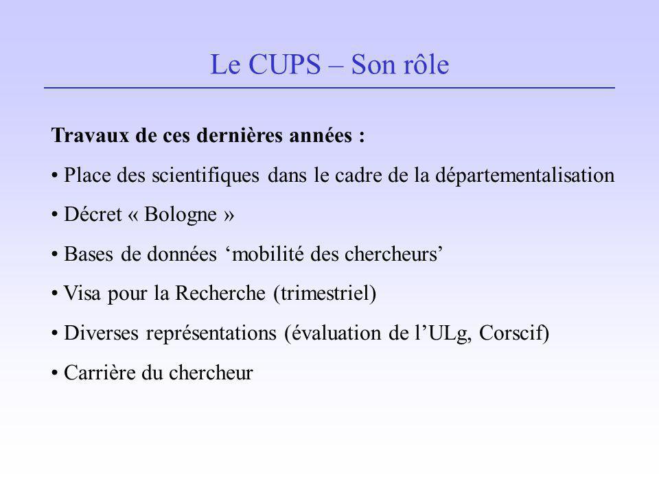 Le CUPS – Son rôle Travaux de ces dernières années :