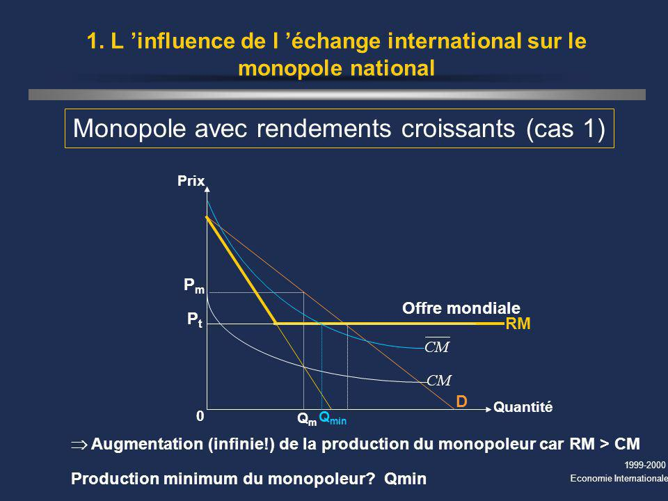 1. L 'influence de l 'échange international sur le monopole national