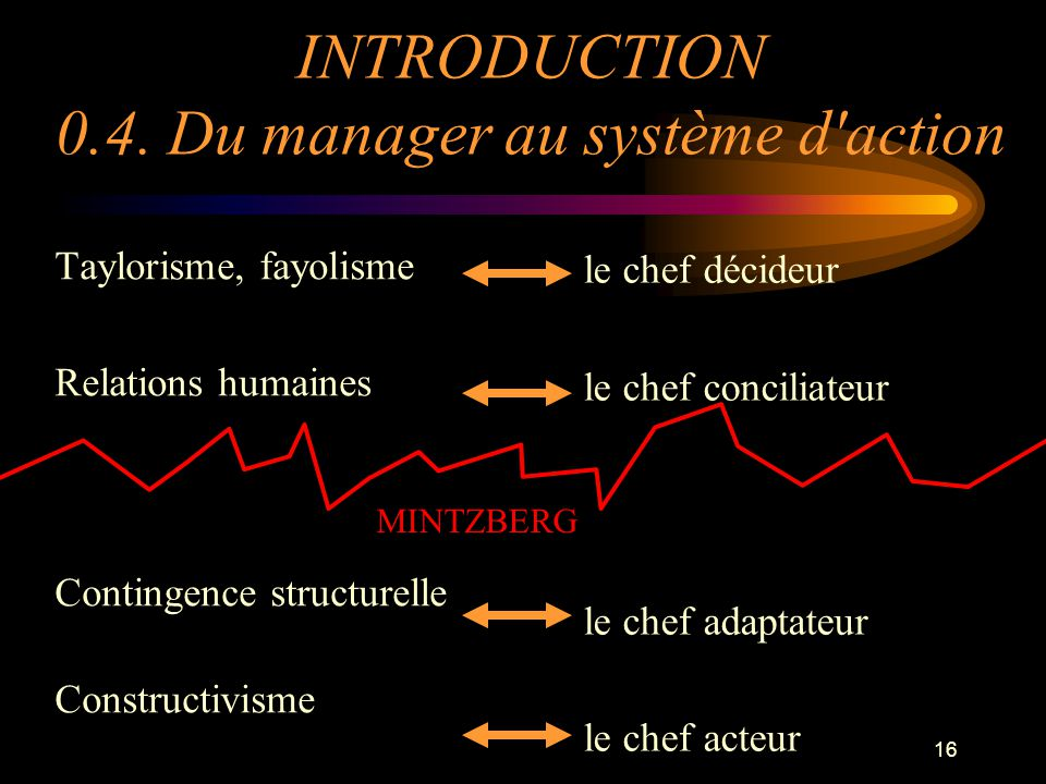 INTRODUCTION 0.4. Du manager au système d action