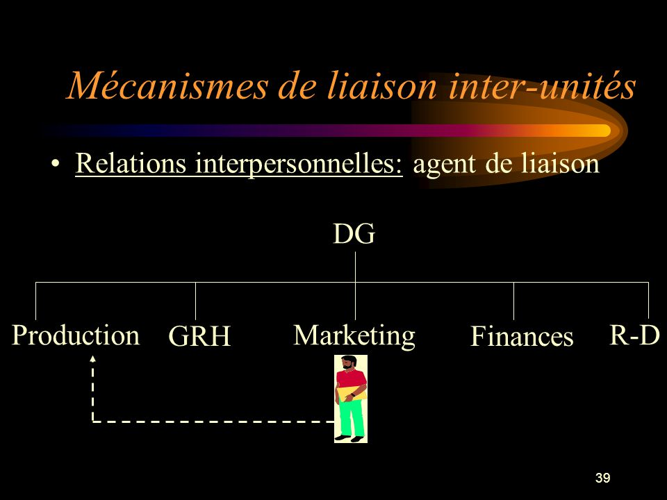Mécanismes de liaison inter-unités