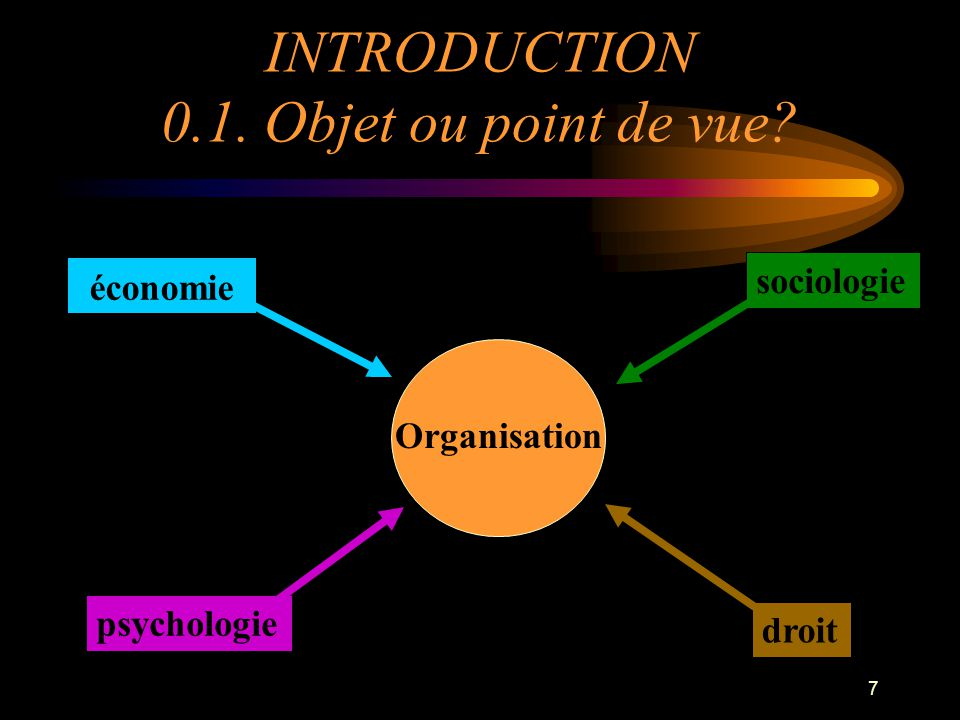 INTRODUCTION 0.1. Objet ou point de vue