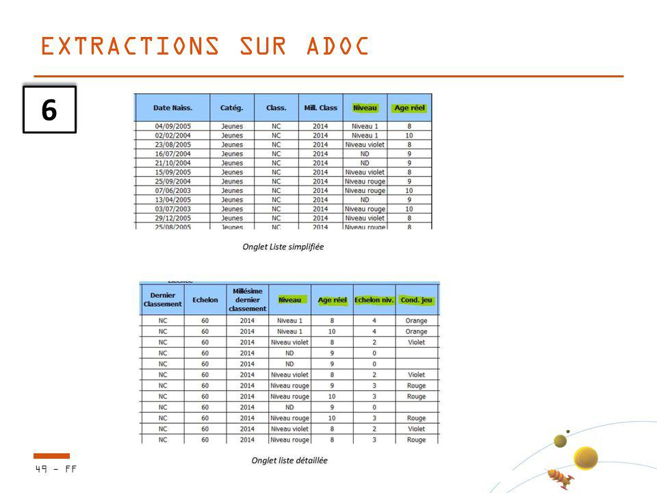 EXTRACTIONS SUR ADOC 6