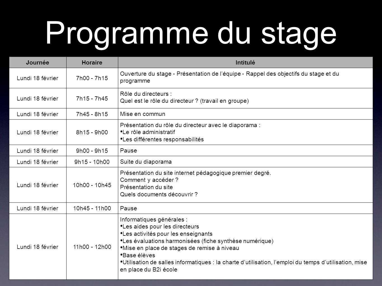 Programme du stage Journée Horaire Intitulé Lundi 18 février
