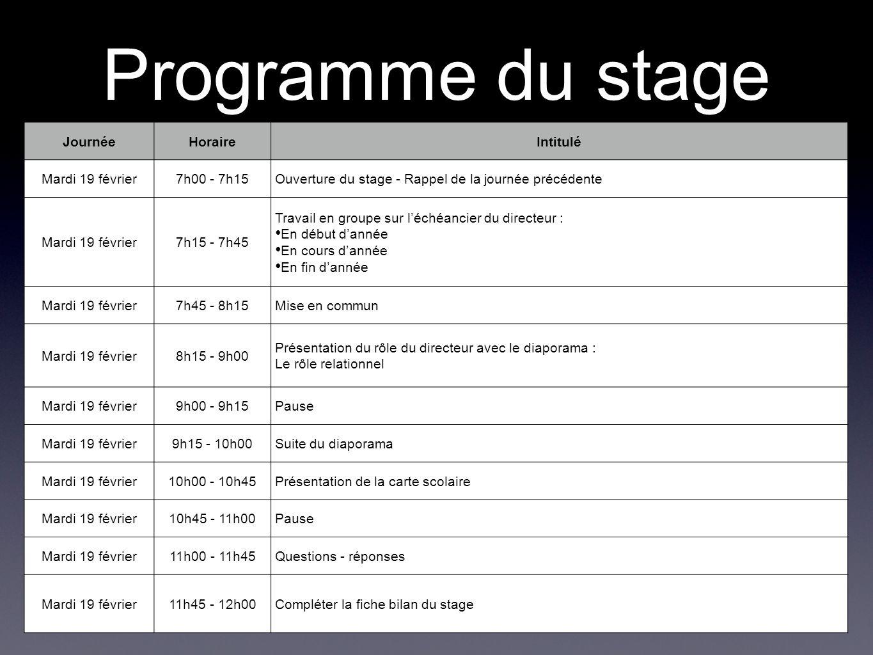 Programme du stage Journée Horaire Intitulé Mardi 19 février