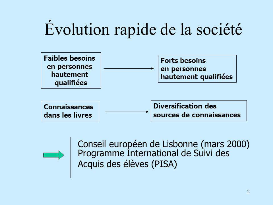 Évolution rapide de la société