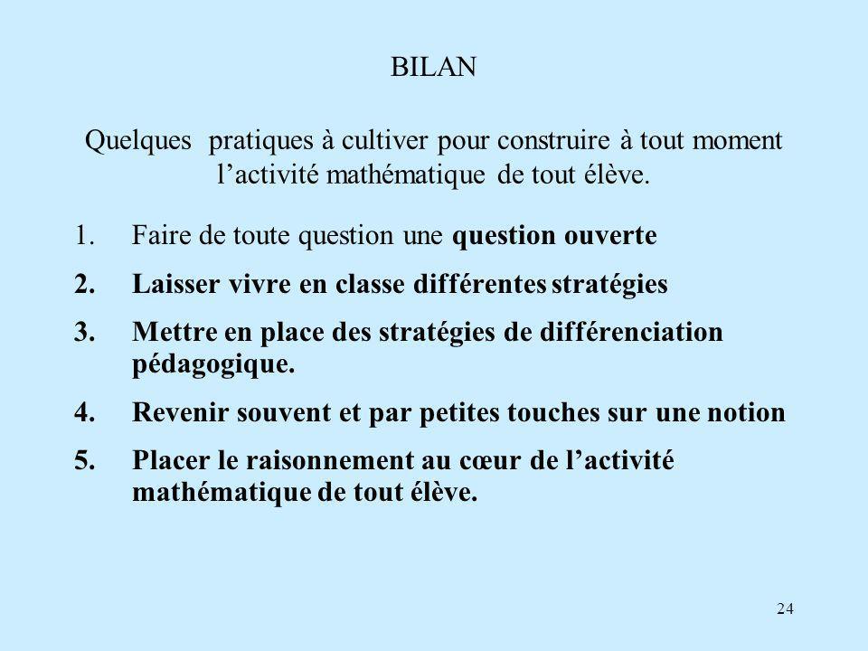 BILAN Quelques pratiques à cultiver pour construire à tout moment l'activité mathématique de tout élève.