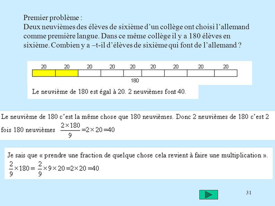 Premier problème : Deux neuvièmes des élèves de sixième d'un collège ont choisi l'allemand comme première langue.