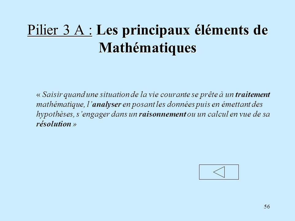 Pilier 3 A : Les principaux éléments de Mathématiques