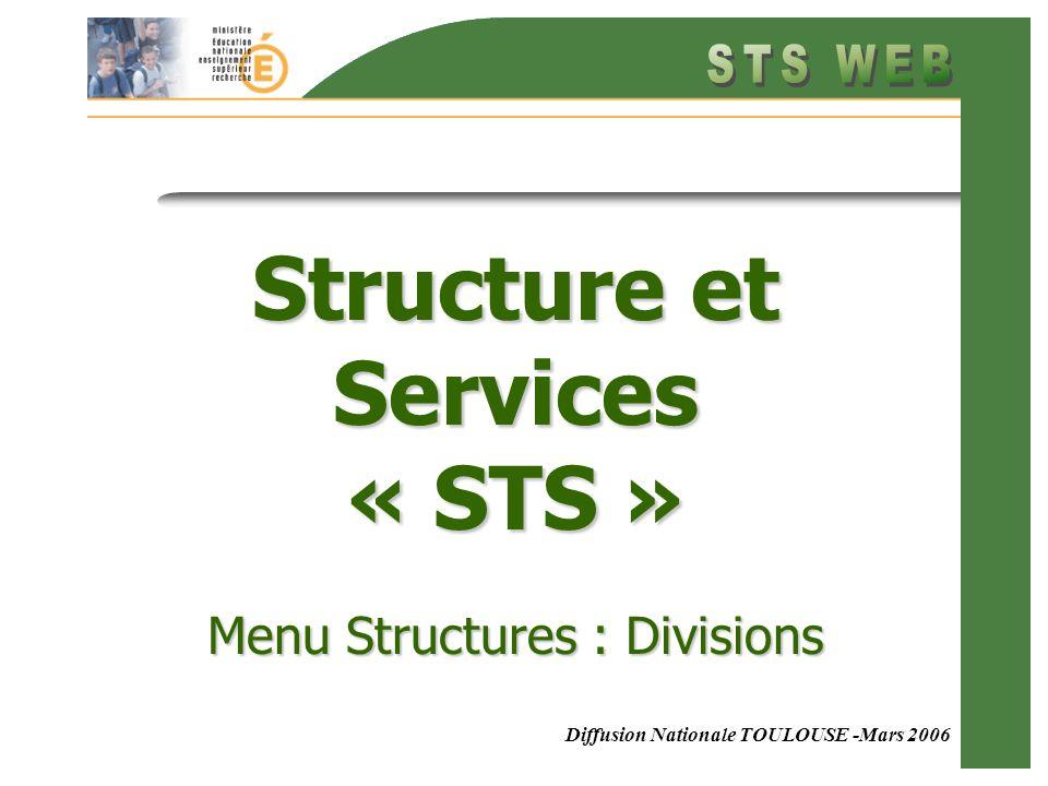 Structure et Services « STS » Menu Structures : Divisions