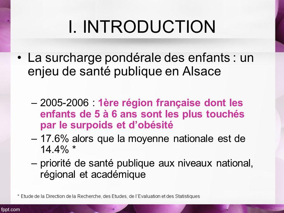 I. INTRODUCTION La surcharge pondérale des enfants : un enjeu de santé publique en Alsace.