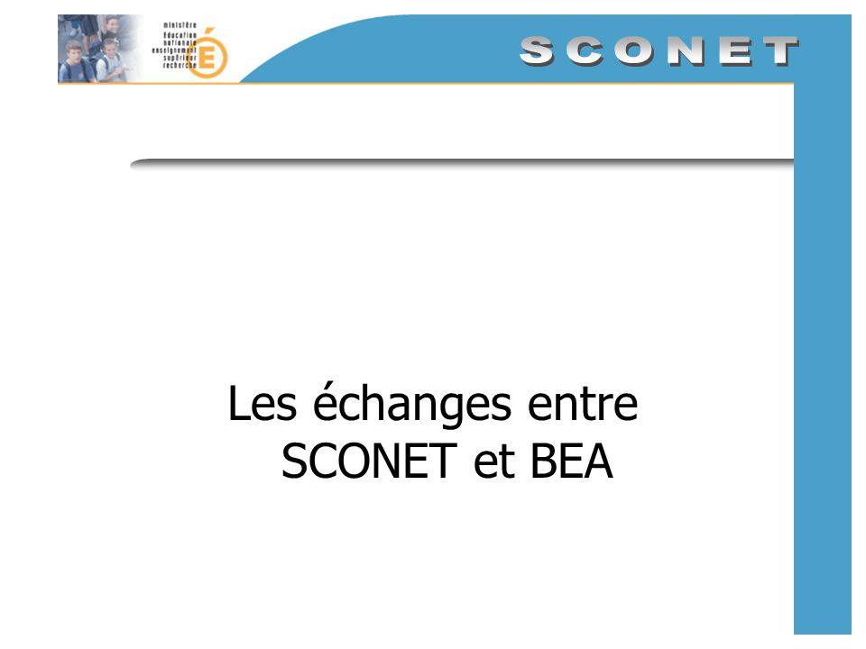 Les échanges entre SCONET et BEA