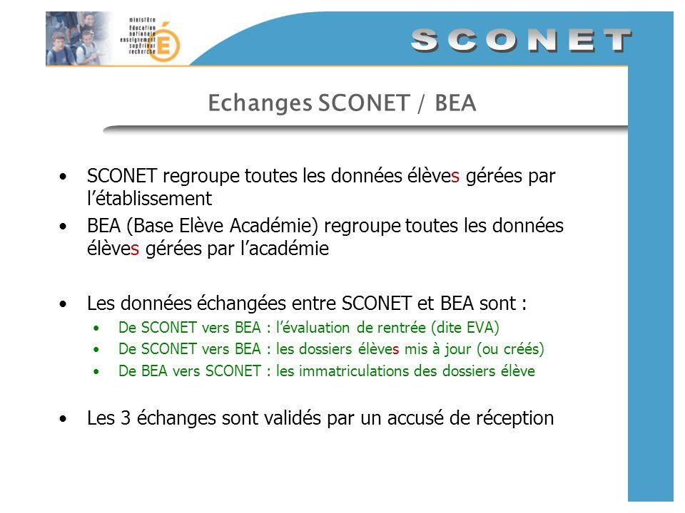 Echanges SCONET / BEA SCONET regroupe toutes les données élèves gérées par l'établissement.