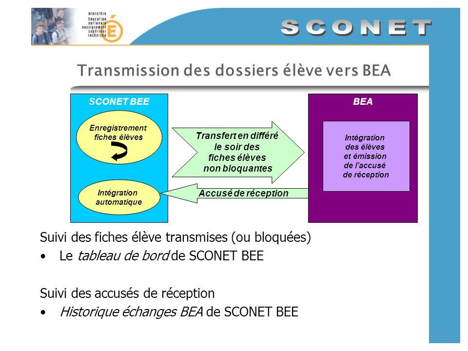 Transmission des dossiers élève vers BEA