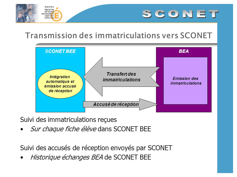 Transmission des immatriculations vers SCONET