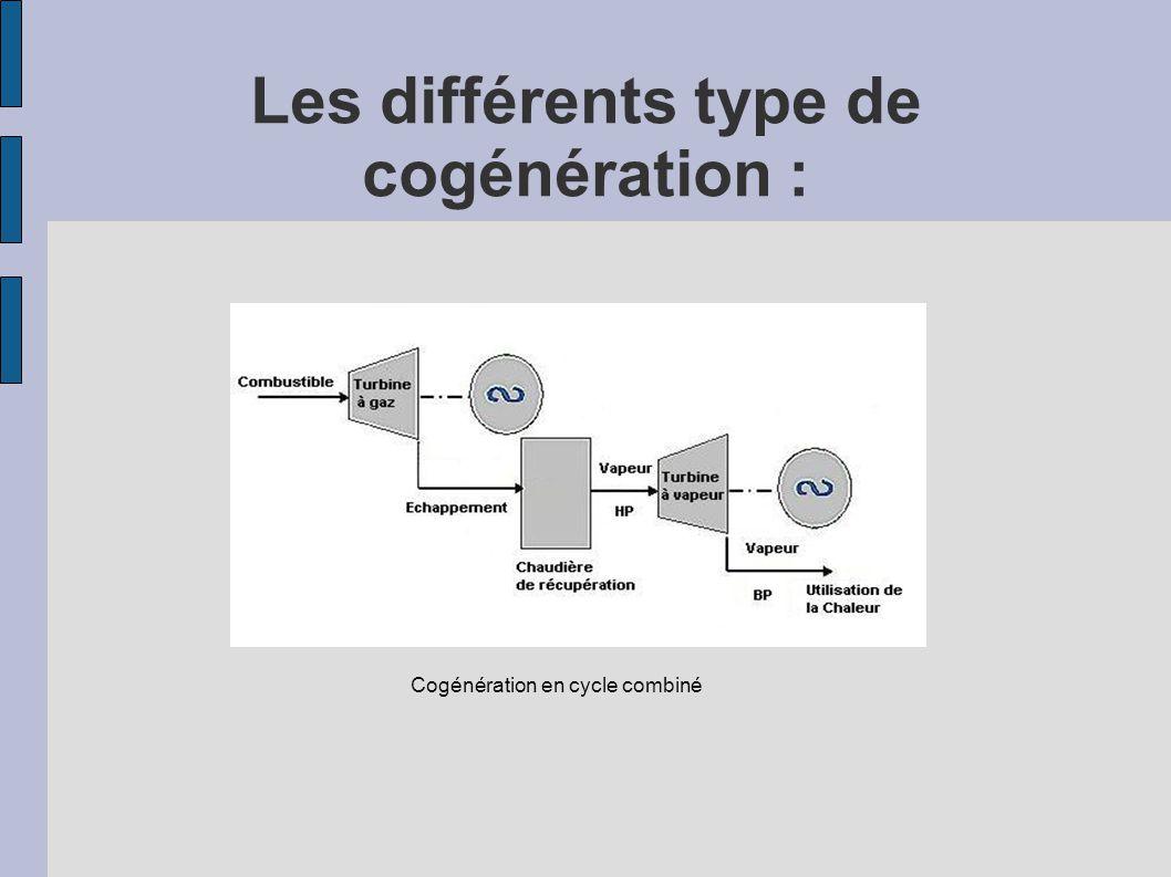 Les différents type de cogénération :