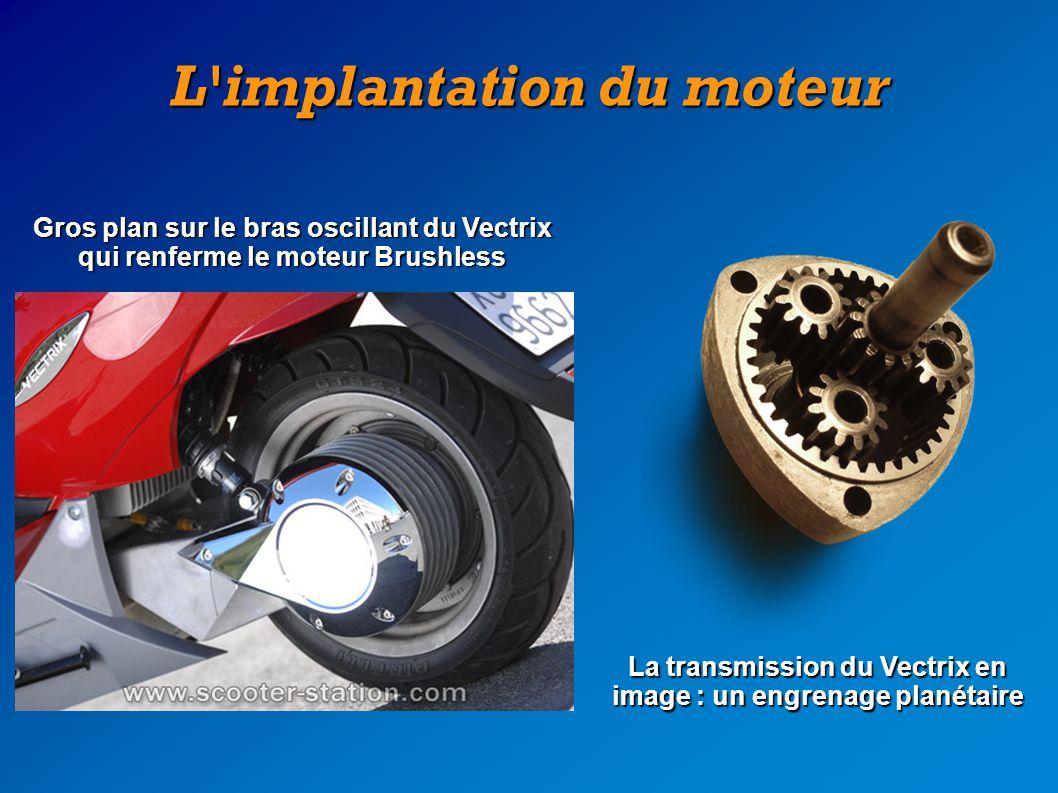 L implantation du moteur